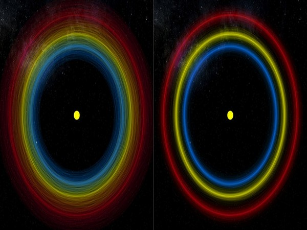 Superimposed orbits (left) and stable orbits (right) (Image Source: D. Tamayo et al./Proceedings of the National Academy of Sciences 2020, Simons Foundation)
