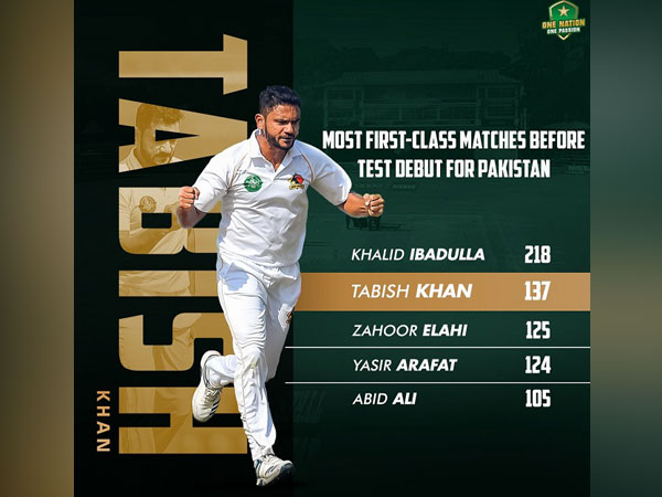 Pakistan bowler Tabish Khan (Image: Pakistan Cricket's Twitter)