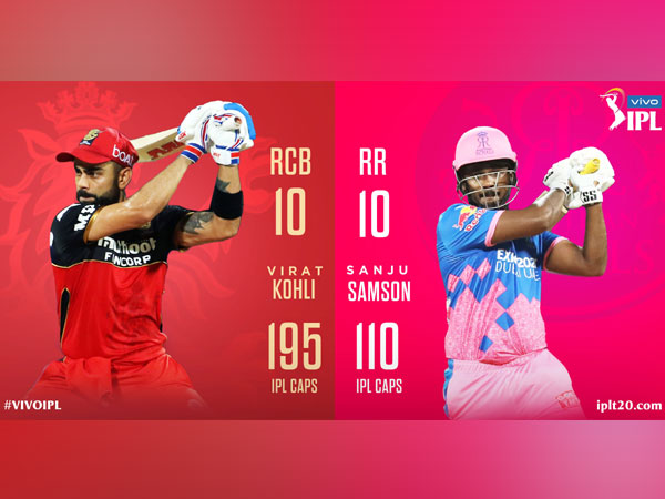 RCB skipper Virat Kohli and Rajasthan Royals captain Sanju Samson (Photo/ IPL Twitter)