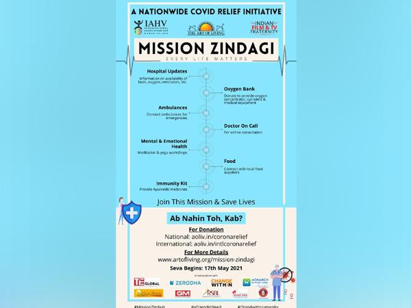 Mission Zindagi