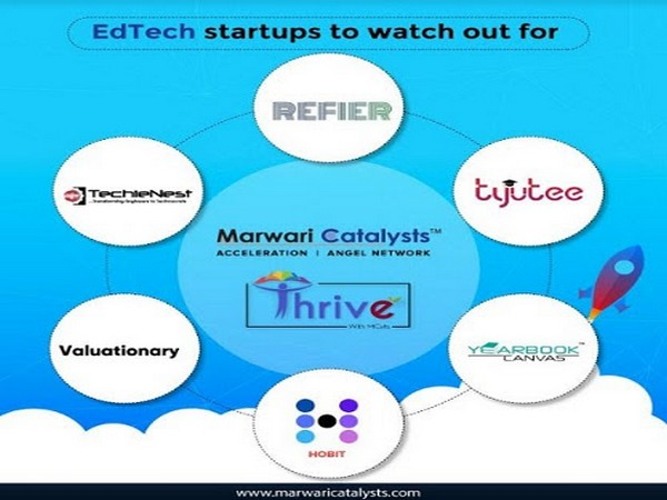 EdTech Startups in India to watchout for!