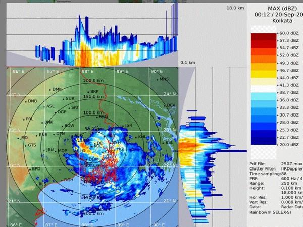 Visual of cyclonic circulation (Photo/IMD Kolkata)